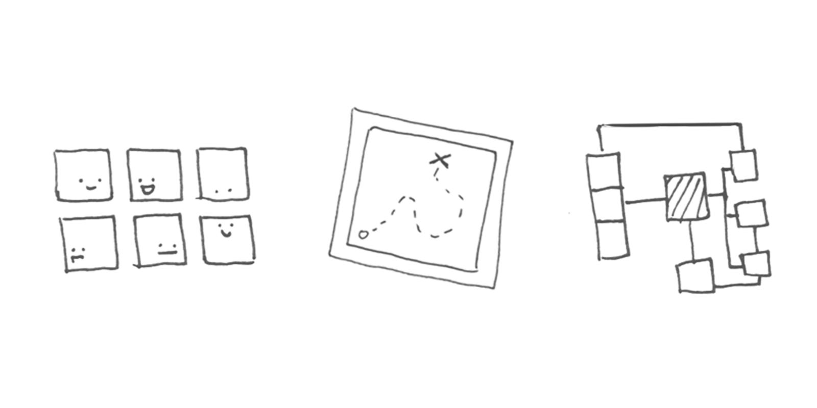 The three pillars: Mojos, roadmaps, and tech architecture.